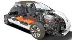 Vehículo eléctrico, funcionamiento y diagnóstico - Nissan Leaf - CR
